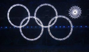 Олімпіади, конкурси